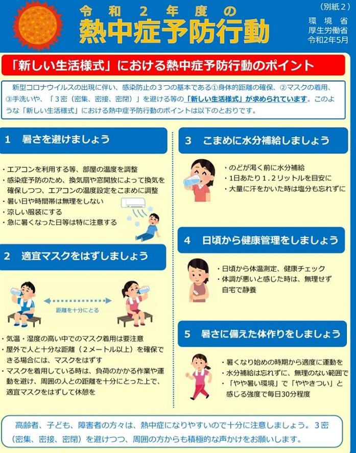 熱中症予防対策③